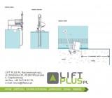 Podnośnik basenowy MET B2 rzuty